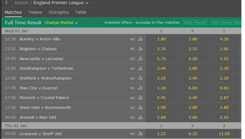 english premier league betting forum
